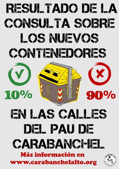 Resultado Consulta nuevos contenedores de basura en el PAU de Carabanchel
